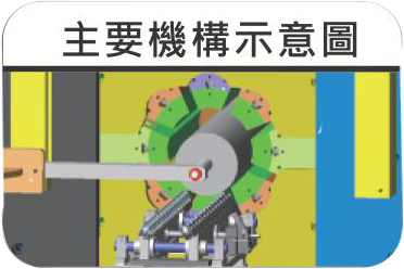 NC reducing machine, Taiwan